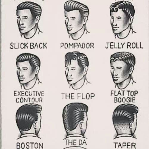 Rockabilly For Men Rockabilly Hairstyles For Men